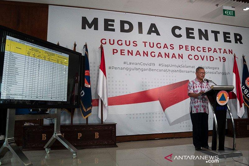 Kasus positif COVID-19 di Indonesia menjadi 686 orang