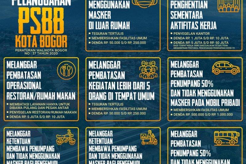 Pemkot Bogor terbitkan aturan denda dan sanksi sosial PSBB
