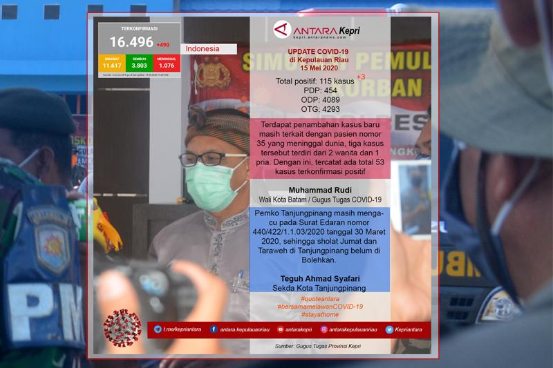 Update COVID-19 hari ini Kamis  (15/05) di Kepulauan Riau