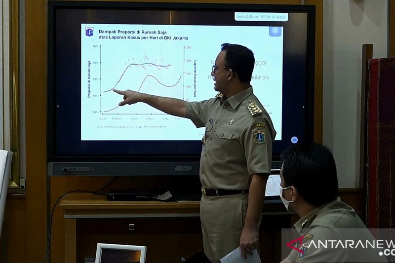 """Gubernur DKI: Perpanjangan PSBB jadi fase penentuan untuk masuk """"new normal"""""""