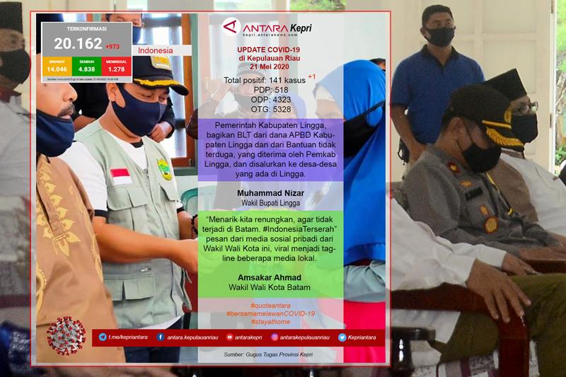 Update COVID-19 hari ini (21/05) di Kepulauan Riau