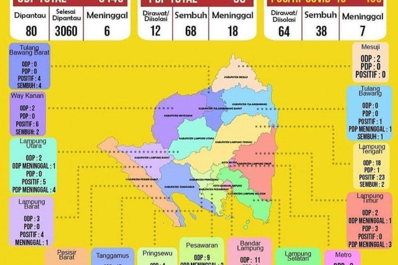 Di Lampung pasien sembuh COVID-19 bertambah dua orang