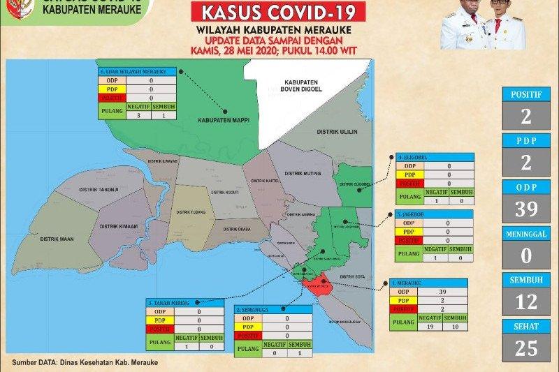 Pasien HIV terjangkit COVID-19 dirawat di RSUD Merauke sembuh