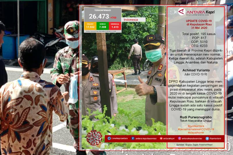 Update COVID-19 di Kepulauan Riau hari ini (31/05)