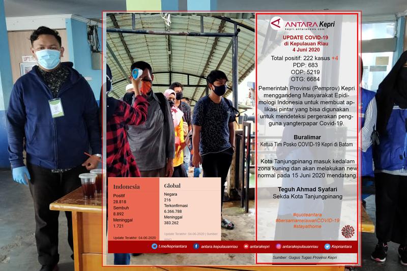 Update COVID-19 di Kepulauan Riau hari ini (04/06)