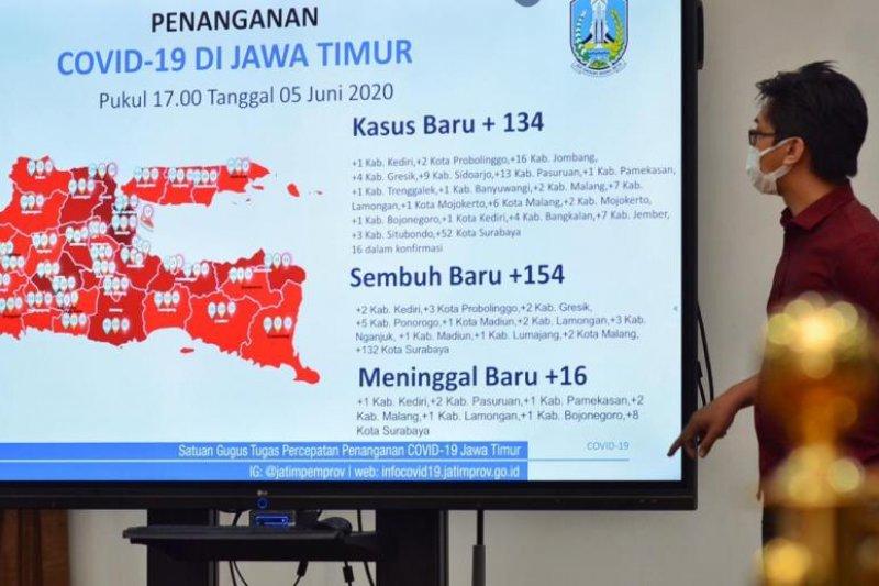 Gugus Tugas Jatim belum pastikan penyebab satu keluarga meninggal di Surabaya