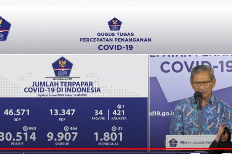 Kasus positif COVID-19 meningkat menjadi 30.514 sembuh 9.907