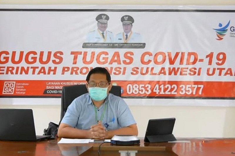 62 persen kasus COVID-19 di Sulut ditemukan melalui pemeriksaan lapangan