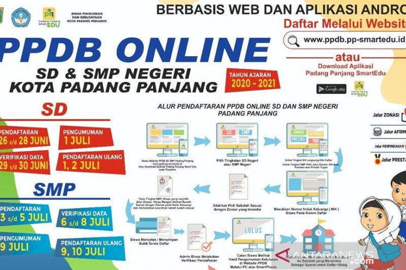 43++ Pendaftaran ppdb online sumbar 2020 info