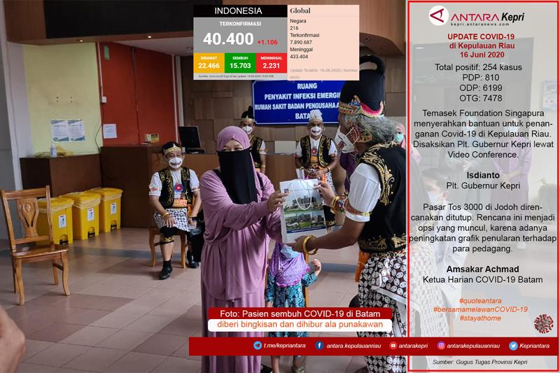 Update COVID-19 di Kepulauan Riau hari ini, Selasa (16/06)