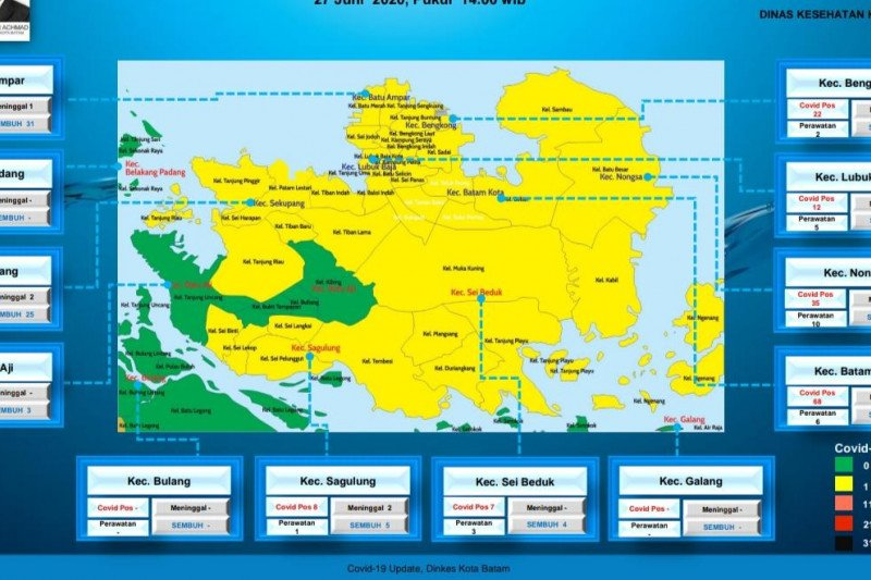 Penderita COVID-19 di Batam tinggal 30 orang yang jalani perawatan