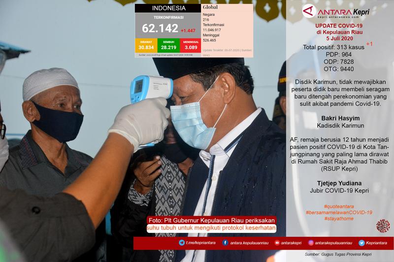 Update COVID-19 di Kepulauan Riau hari ini, Minggu (05/07)