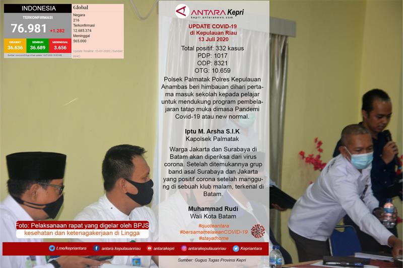 Update COVID-19 di Kepulauan Riau, Senin (13/07)