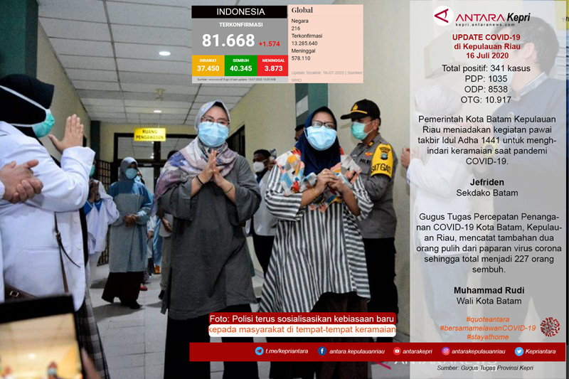 Update COVID-19 di Kepulauan Riau, Kamis (16/07)