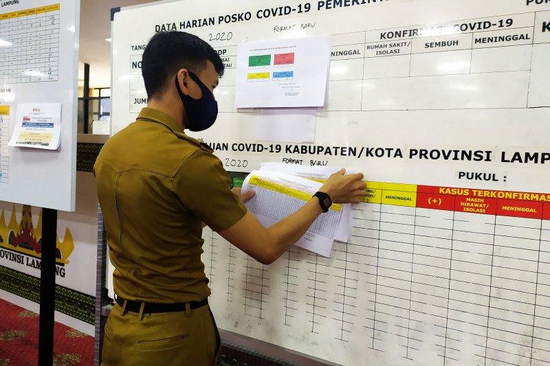 Kasus konfirmasi positif COVID-19 Lampung bertambah 26