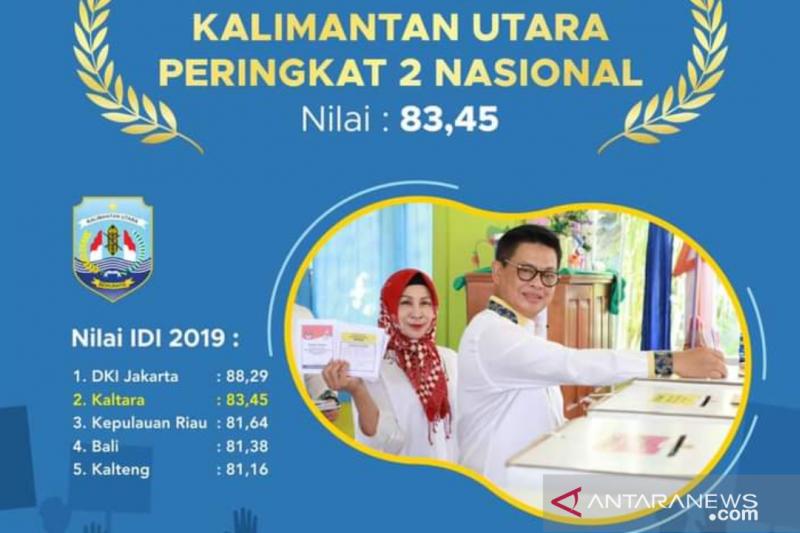 Kaltara kembali raih Indeks Demokrasi Indonesia terbaik