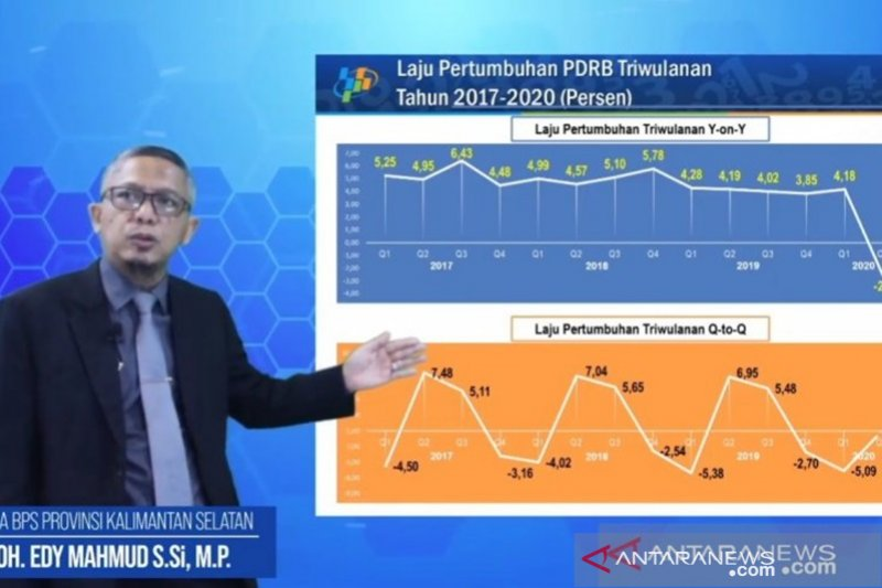 South Kalimantan economy contracted -2,61 percent
