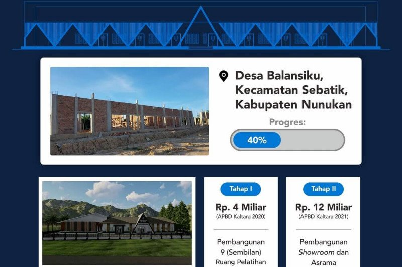 Rp4 M pembangunan Balai Pelatihan UMKM-IKM di Sebatik