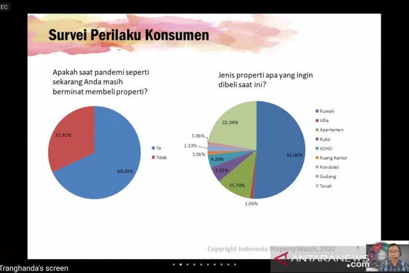 Mendorong kebangkitan properti melalui stimulus saat COVID-19