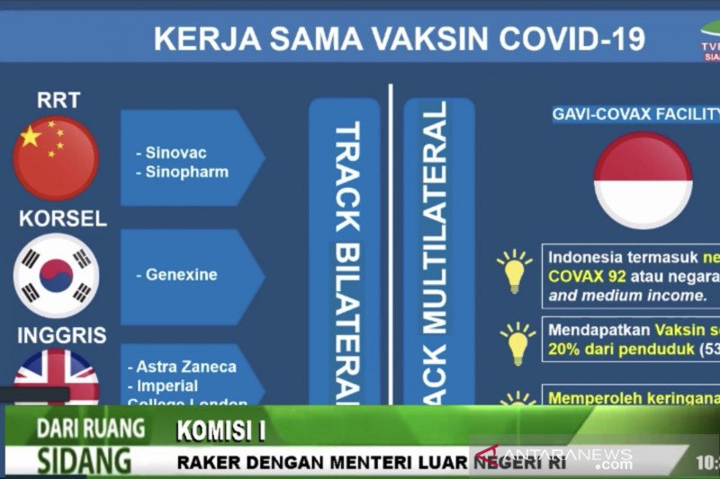 Indonesia gelar uji klinis II vaksin COVID-19 buatan Genexine pada Oktober