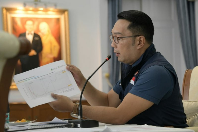 Gubernur Ridwan Kamil laporkan penanganan COVID-19 yang makin baik