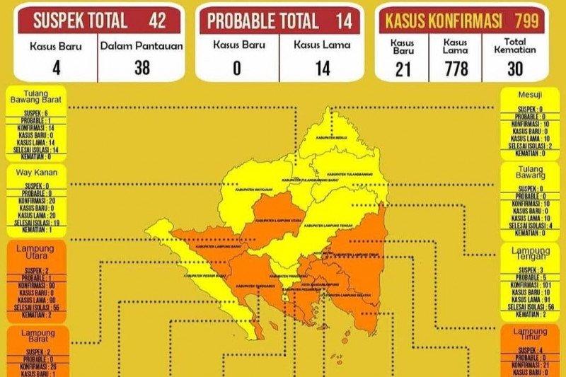 Kasus COVID-19 naik terus, di Lampung tak ada lagi zona hijau