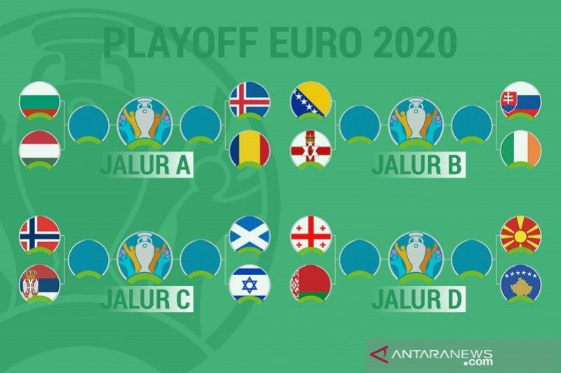Jadwal playoff EURO 2020: Tujuh negara berpeluang debut di putaran final
