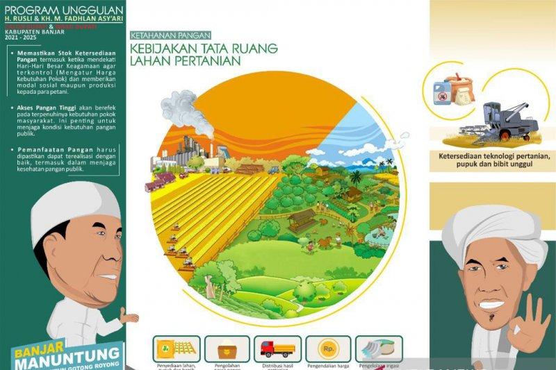 "Program unggulan paslon bupati - wabup Banjar ""RF"" sejahterakan petani"