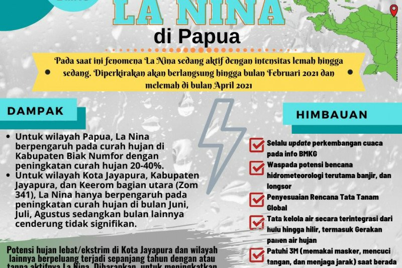 BBMKG Jayapura: La Nina berpengaruh peningkatan hujan di Biak