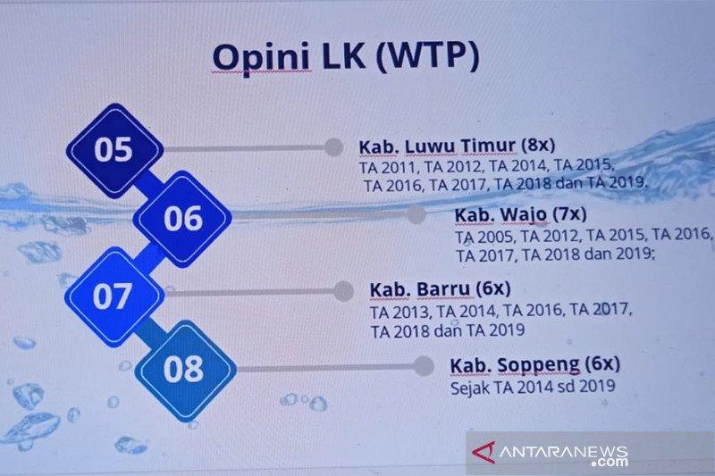Luwu Timur raih WTP ke-8 kali berturut-turut dari BPK