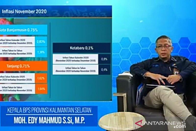 South Kalimantan posts 0.69 percent inflation in November