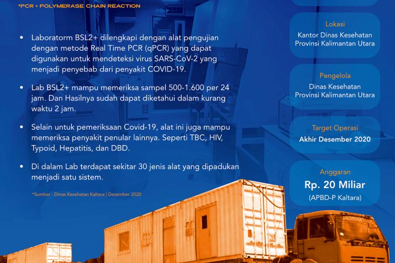 Mobile PCR Lab Tiba di Tanjung Selor