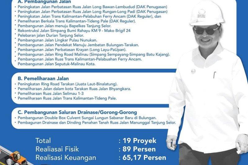Realisasi Proyek Jalan Bina Marga Capai 89 Persen