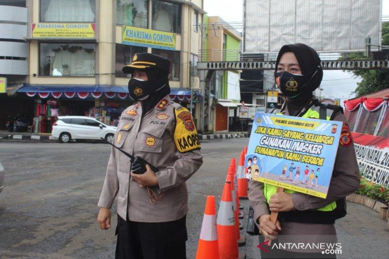 Tingkat kesadaran warga Sukabumi terapkan protokol kesehatan masih minim