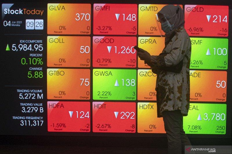IHSG Kamis pagi melemah ikuti terkoreksinya bursa saham global