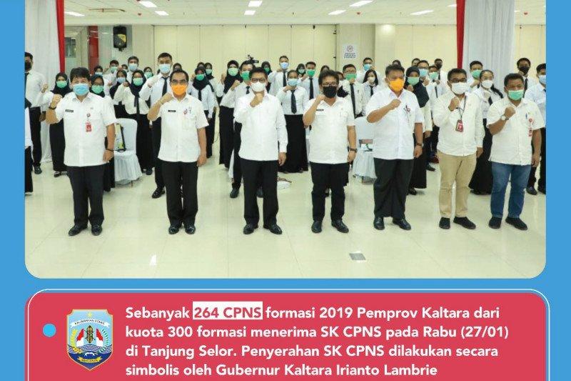 264 CPNS Terima SK