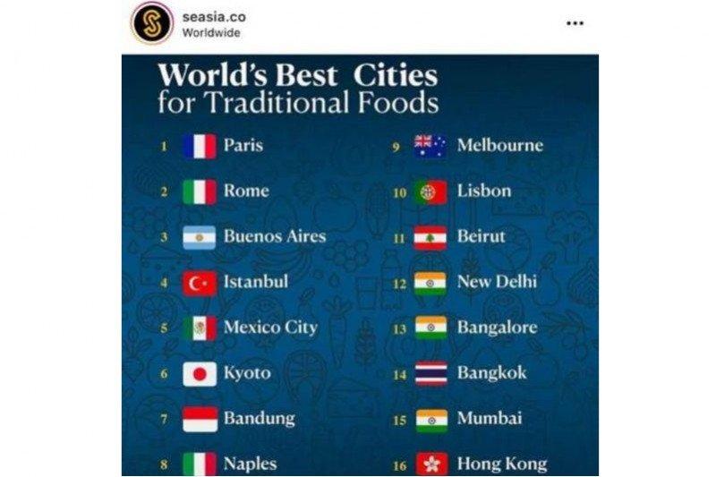 Makanan tradisional bawa Kota Bandung masuk dalam 10 kota terbaik di dunia