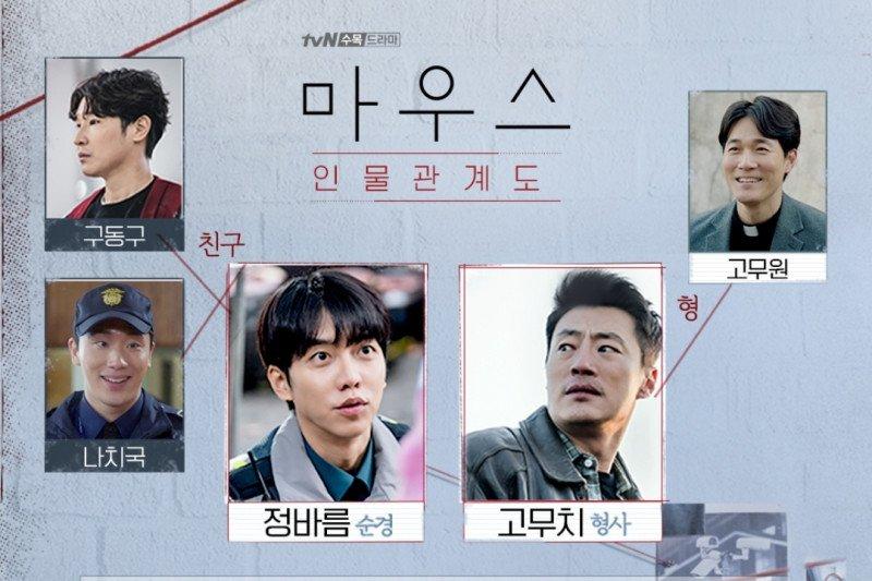 """Mouse"" drama thriller terbaru Lee Seung Gi"