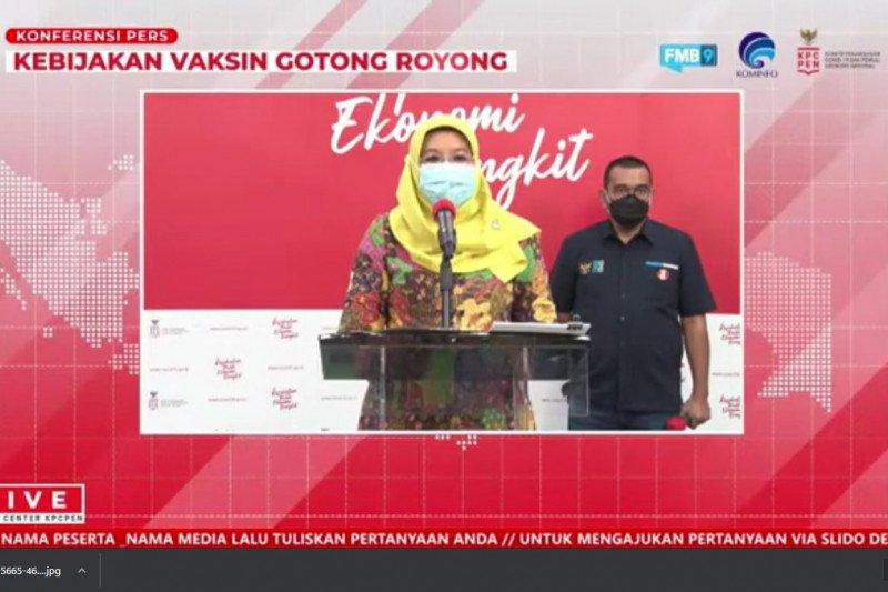 Permenkes atur pelaksanaan Vaksin Gotong Royong diterbitkan