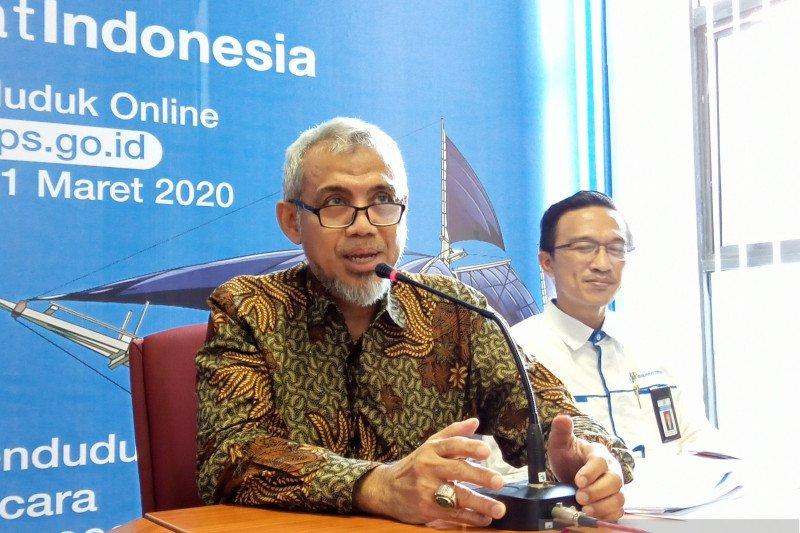 BPS : Lima kota di Sulsel alami inflasi