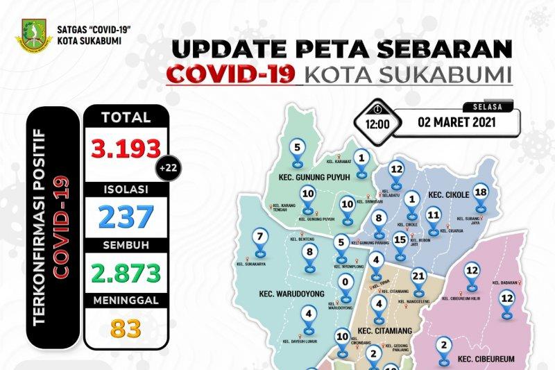 168 warga Sukabumi meninggal akibat COVID-19