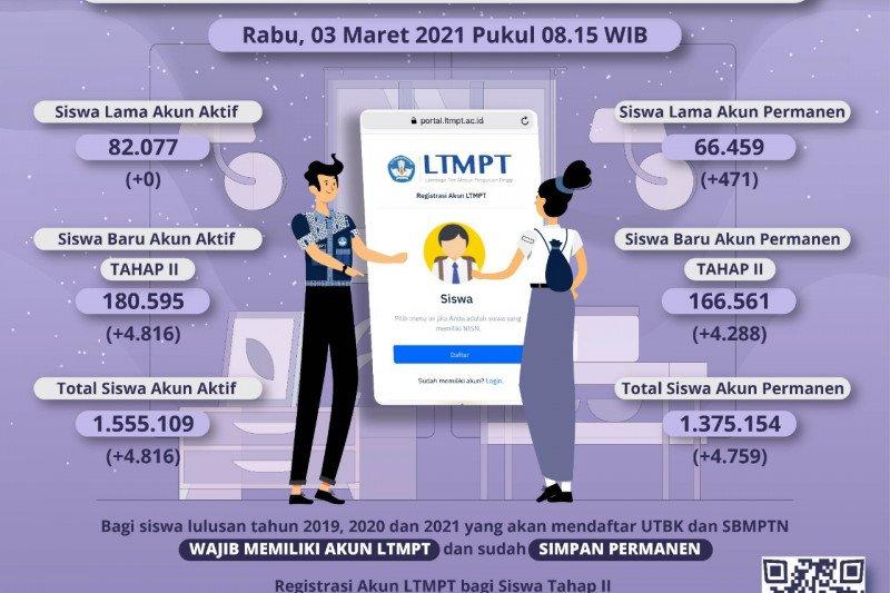 LTMPT ingatkan siswa ikut SBMPTN registrasi akun ditutup pada 12 Maret