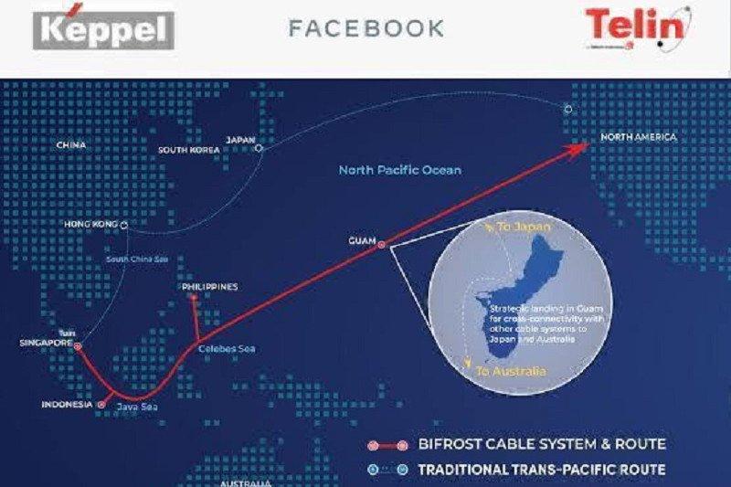 Telkom bangun sistem kabel laut ke Amerika