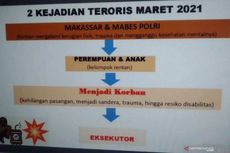 Kemen PPPA-BNPT memetakan daerah rawan rekrut teroris perempuan