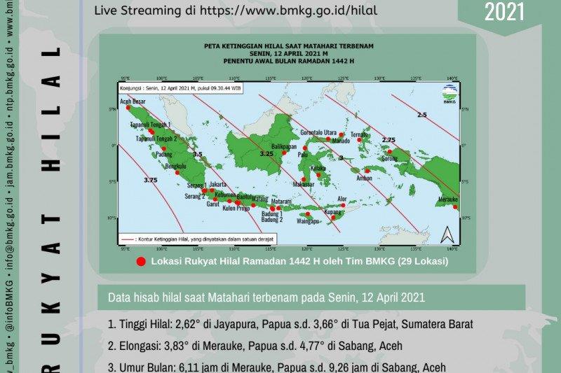 BMKG amati hilal Ramadhan di 29 titik di seluruh Indonesi