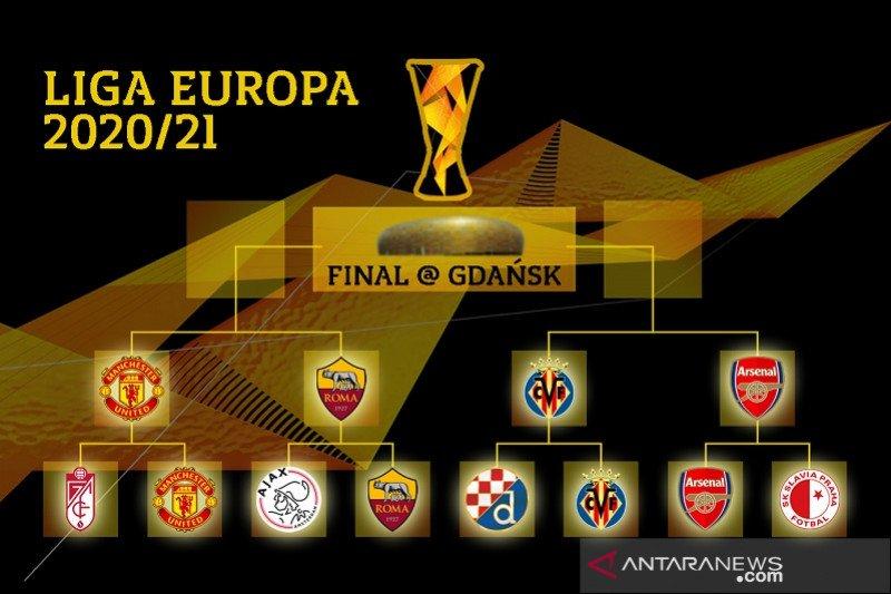 MU dan Arsenal jaga peluang ciptakan final Liga Europa All-English
