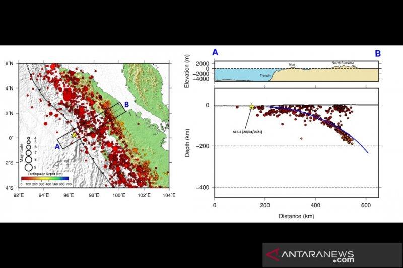 """BMKG: Sumber gempa Nias di """"outer rise"""", tidak kalah bahaya dari megathurst"""