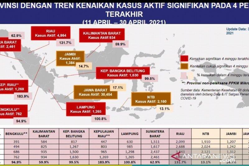Kemenkes laporkan 10 provinsi alami peningkatan kasus dalam 4 pekan terakhir