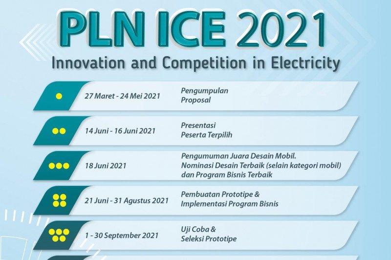 Kompetisi inovasi PLN berhadiah Rp1 miliar ditutup 24 Mei