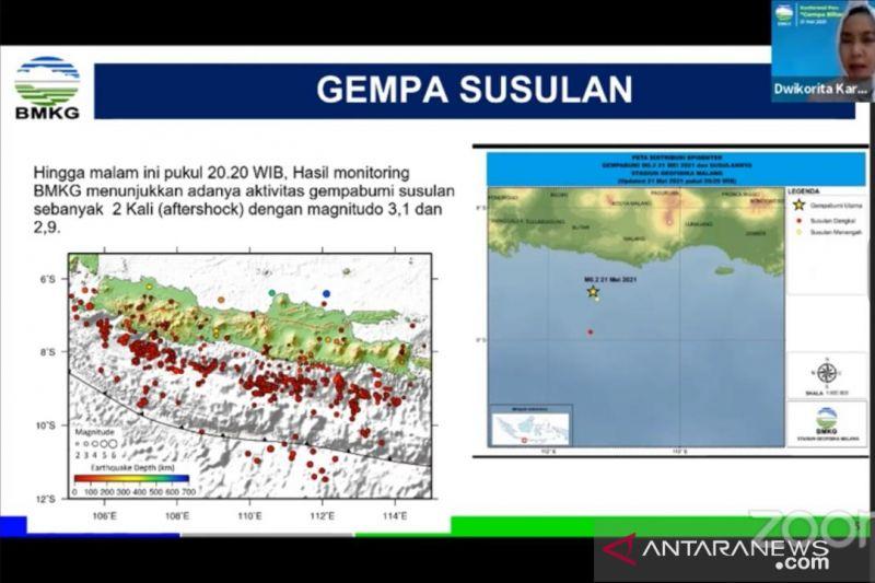 Hasil survei BMKG, jalur evakuasi tsunami pesisir Jawa belum memadai